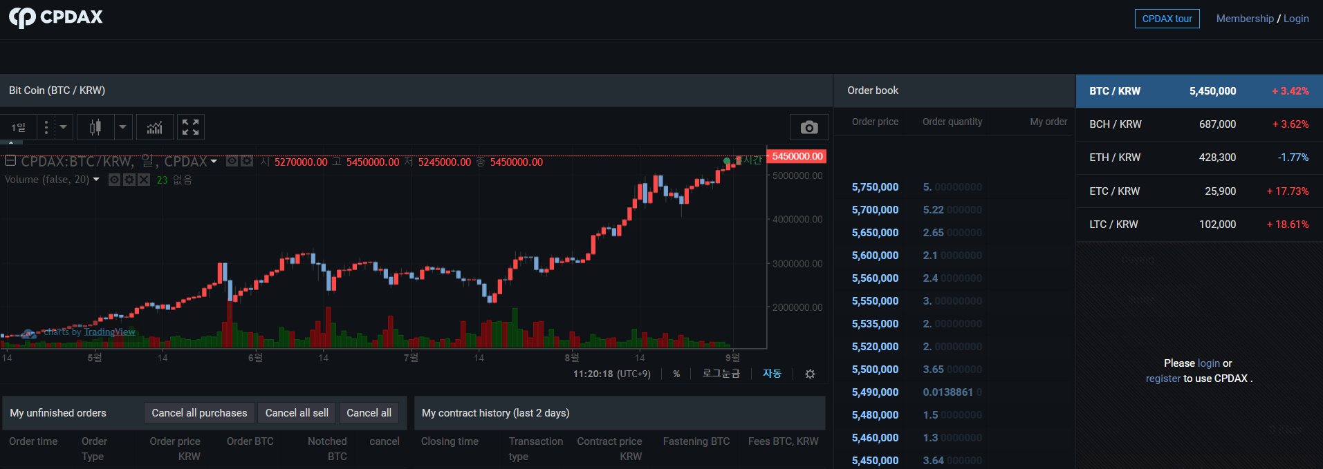 South Korea's Coinplug Launches New Exchange and Begins Trading Bitcoin Cash
